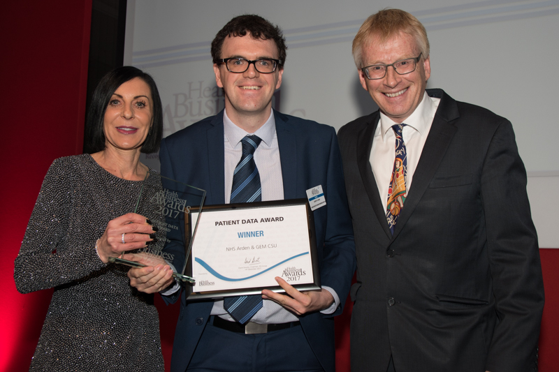 Patient Data Award 2017 Winner: NHS Arden & GEM CSU